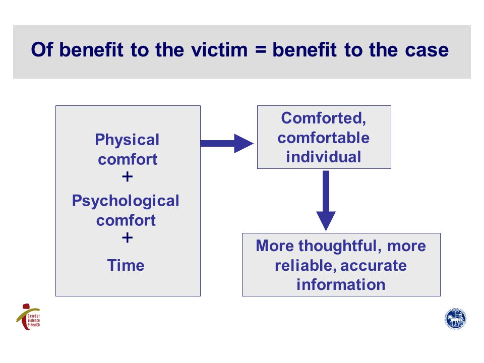 Physical comfort Comforted, comfortable individual More thoughtful, more reliable, accurate information Psychological comfort + Time + Of benefit to the victim = benefit to the case