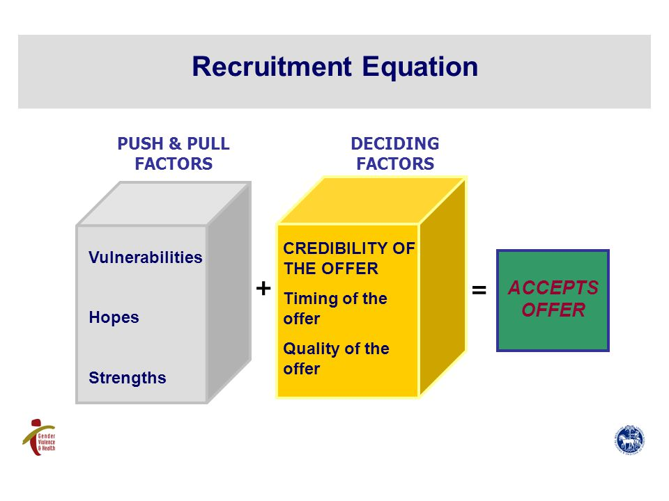 ACCEPTS OFFER Vulnerabilities Hopes Strengths + = CREDIBILITY OF THE OFFER Timing of the offer Quality of the offer PUSH & PULL FACTORS DECIDING FACTORS Recruitment Equation