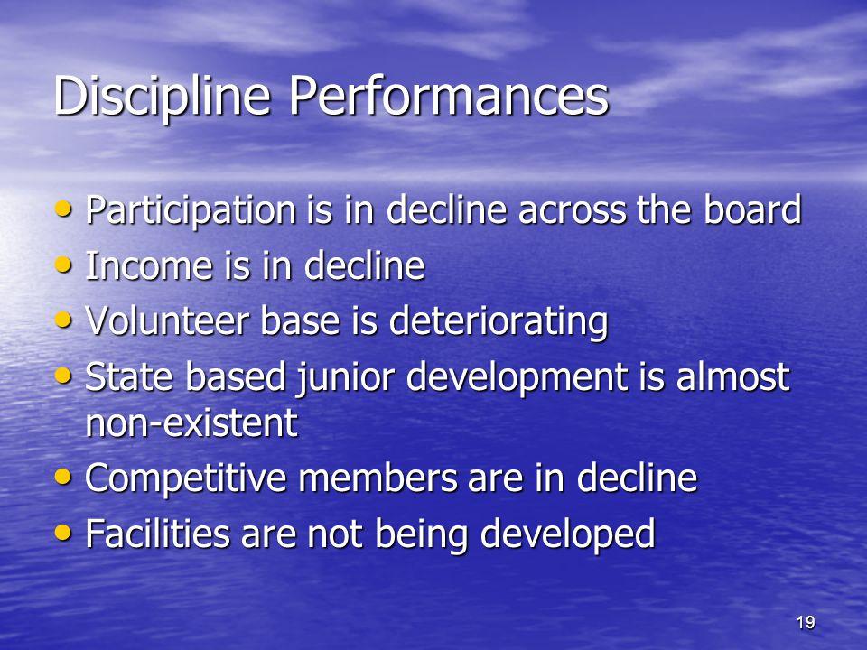 Discipline Performances Participation is in decline across the board Participation is in decline across the board Income is in decline Income is in de