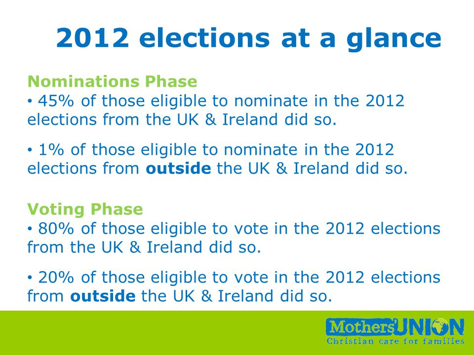 Small Change, Big Difference All Unit Conference, 6 th –8 th October 2010 2012 elections at a glance Nominations Phase 45% of those eligible to nominate in the 2012 elections from the UK & Ireland did so.