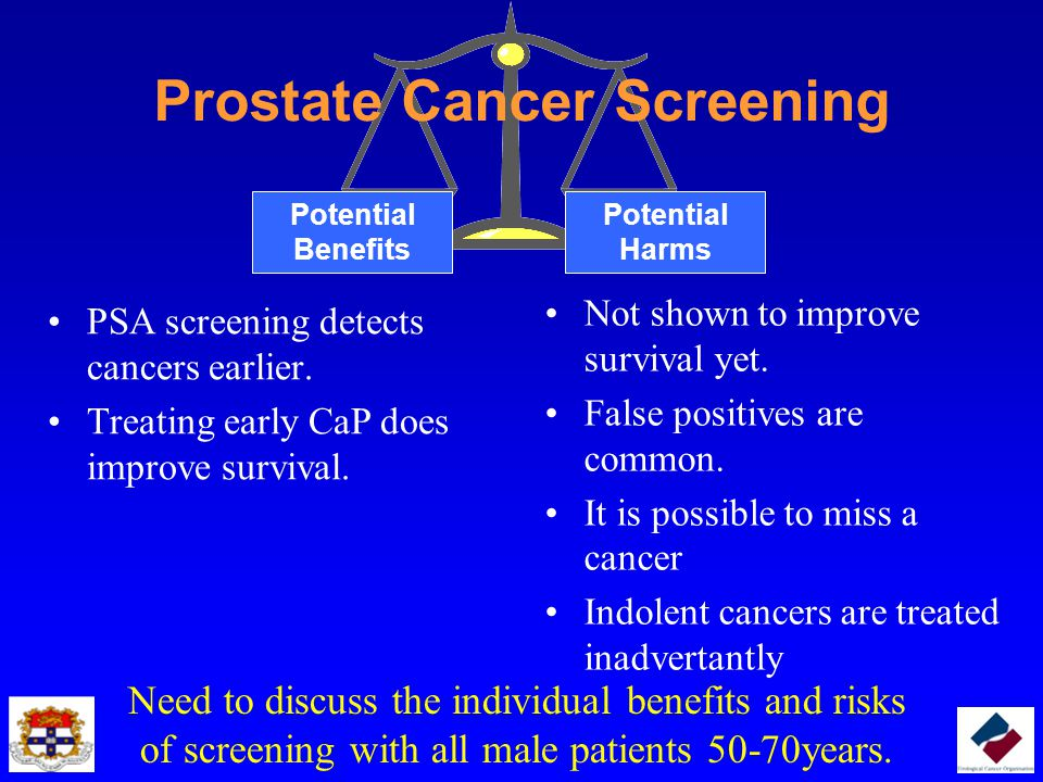 Potential Benefits Prostate Cancer Screening Potential Harms Need to discuss the individual benefits and risks of screening with all male patients 50-