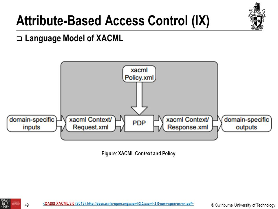 © Swinburne University of Technology 49  Language Model of XACML Attribute-Based Access Control (IX) Figure: XACML Context and Policy