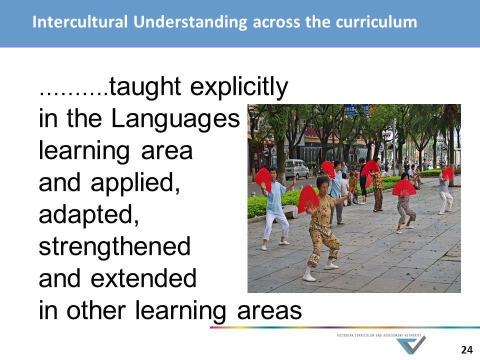 24 Intercultural Understanding across the curriculum ……….