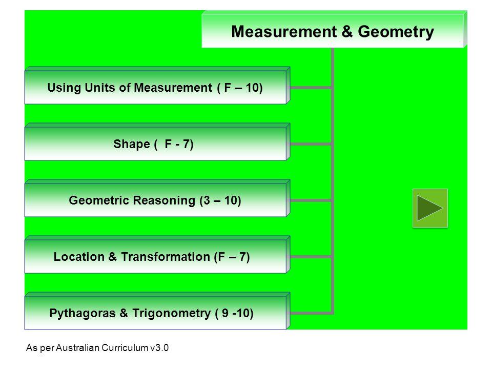 Measurement & Geometry Using Units of Measurement ( F – 10) Shape ( F - 7) Geometric Reasoning (3 – 10) Location & Transformation (F – 7) Pythagoras & Trigonometry ( 9 -10) As per Australian Curriculum v3.0