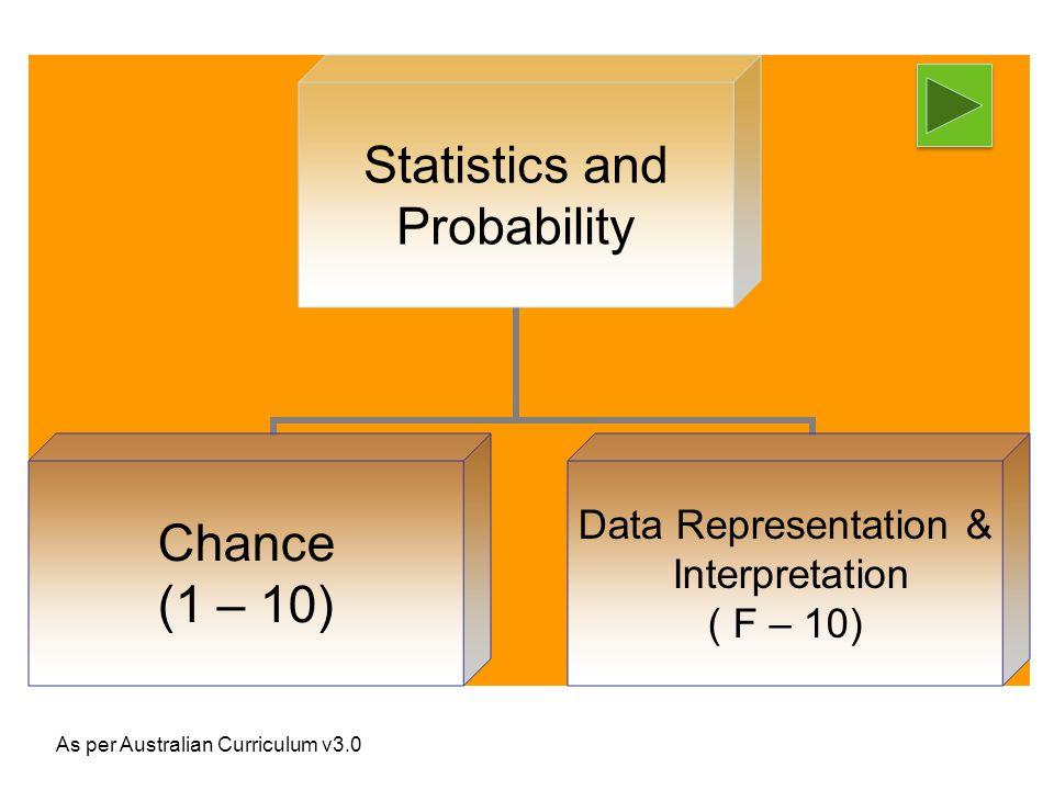Statistics and Probability Chance (1 – 10) Data Representation & Interpretation ( F – 10) As per Australian Curriculum v3.0