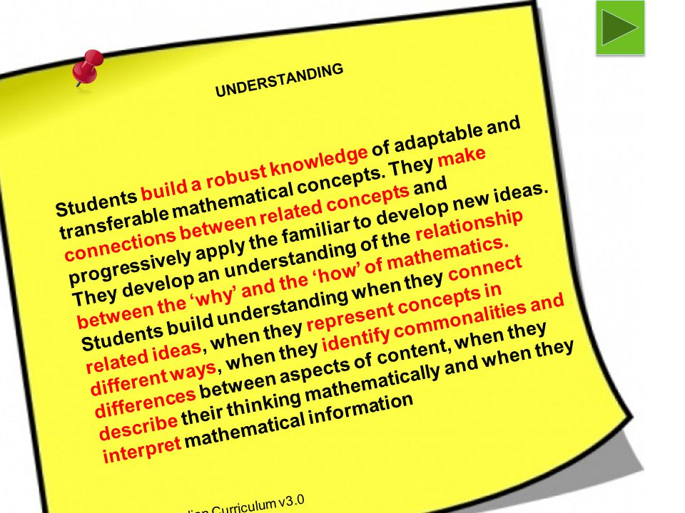 UNDERSTANDING Students build a robust knowledge of adaptable and transferable mathematical concepts.