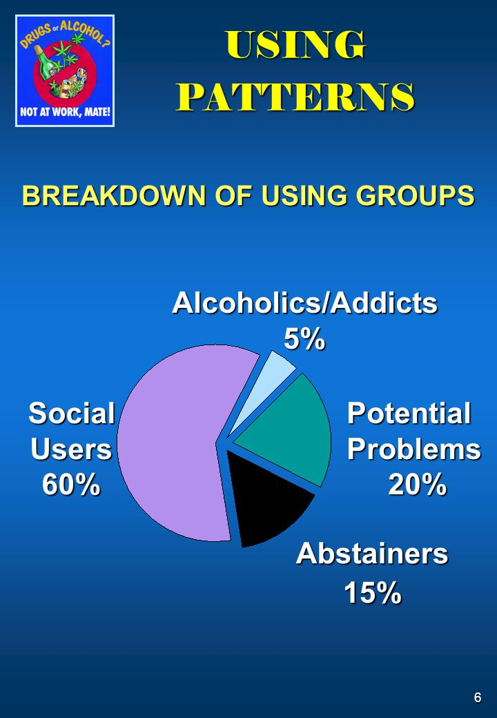 6 USING PATTERNS SocialUsers60% Abstainers 15% Alcoholics/Addicts 5% PotentialProblems20% BREAKDOWN OF USING GROUPS
