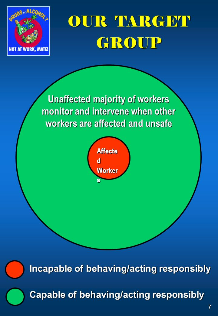 7 OUR TARGET GROUP Affecte d Worker s Incapable of behaving/acting responsibly Capable of behaving/acting responsibly Unaffected majority of workers m