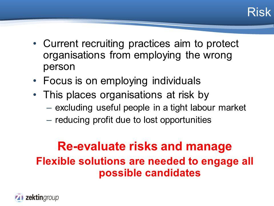 Job Specifications Job DescriptionsCandidates