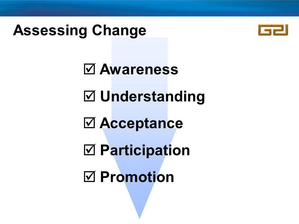 Assessing Change  Awareness  Understanding  Acceptance  Participation  Promotion