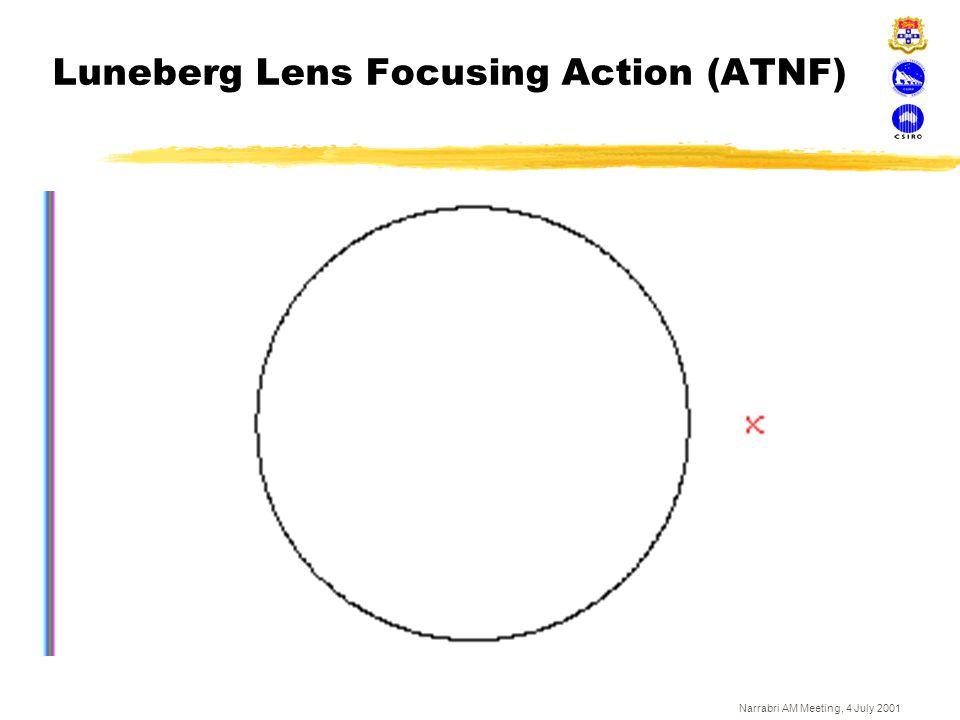 Narrabri AM Meeting, 4 July 2001 Luneberg Lens Focusing Action (ATNF)