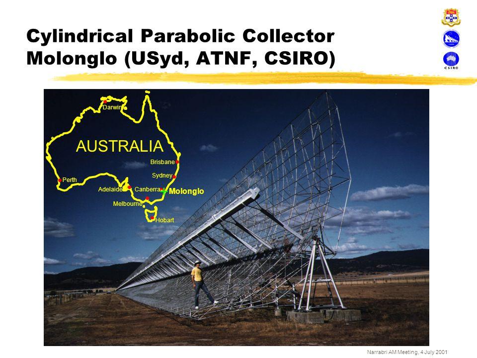 Narrabri AM Meeting, 4 July 2001 Cylindrical Parabolic Collector Molonglo (USyd, ATNF, CSIRO) Molonglo AUSTRALIA Brisbane Darwin Perth Canberra Hobart