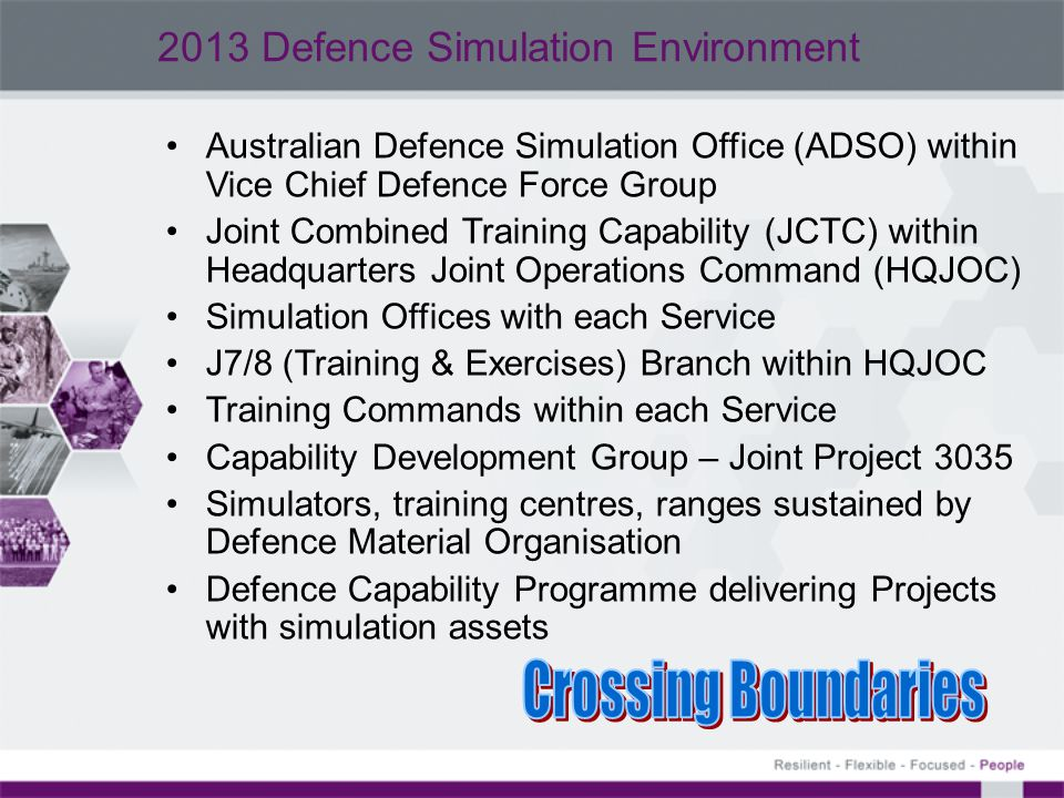 JOINT PROJECT 3035 JP 3028 cancelled in 2012 – focused on a wide range of simulation capability JP 3035 emerged in 2012 JP 3035 Phase 1 – Simulation Capability for Navy training JP 3035 Phase 2- Core Simulation Capability JP 3035 Phase 2 revised scope from JP 3028