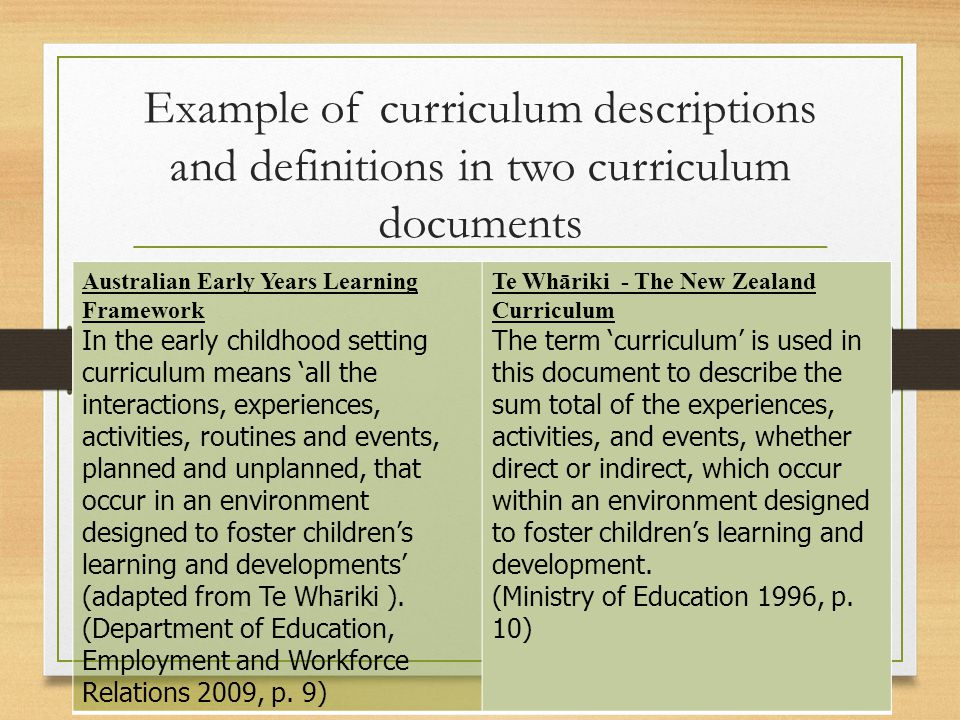 Key terms Te Whāriki – the New Zealand bicultural early childhood curriculum (Ministry of Education, New Zealand 1996).