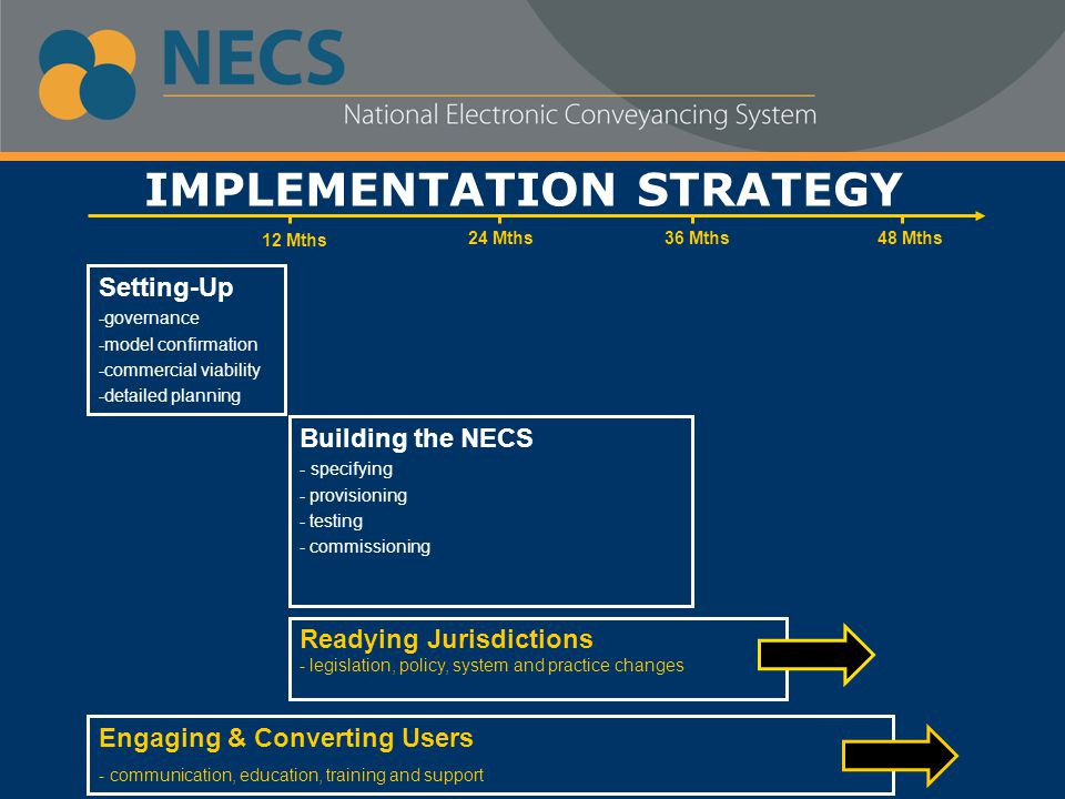 IMPLEMENTATION STRATEGY Setting-Up -governance -model confirmation -commercial viability -detailed planning Building the NECS - specifying - provisioning - testing - commissioning Readying Jurisdictions - legislation, policy, system and practice changes Engaging & Converting Users - communication, education, training and support 12 Mths 24 Mths36 Mths48 Mths