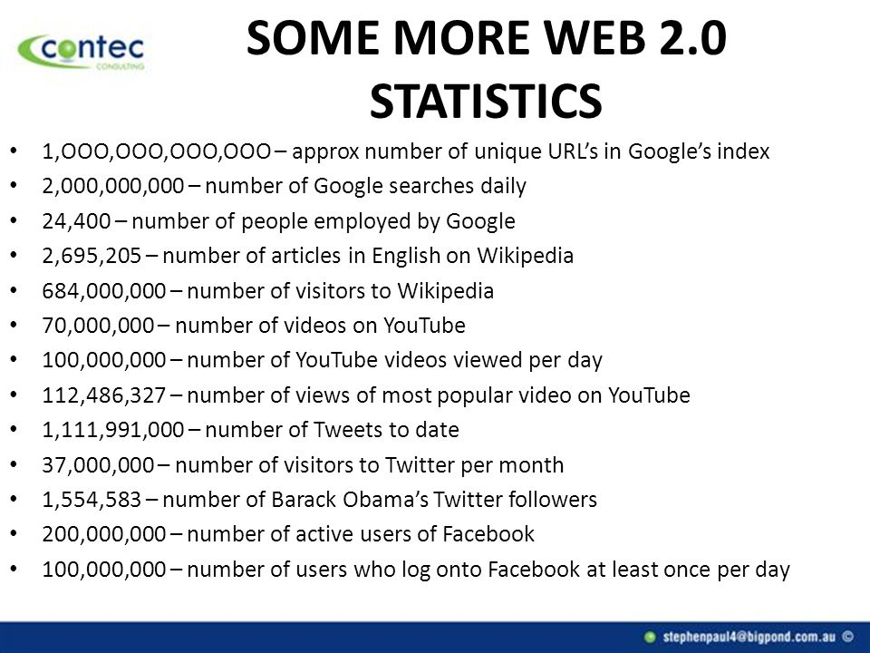 SOME MORE WEB 2.0 STATISTICS 1,OOO,OOO,OOO,OOO – approx number of unique URL's in Google's index 2,000,000,000 – number of Google searches daily 24,400 – number of people employed by Google 2,695,205 – number of articles in English on Wikipedia 684,000,000 – number of visitors to Wikipedia 70,000,000 – number of videos on YouTube 100,000,000 – number of YouTube videos viewed per day 112,486,327 – number of views of most popular video on YouTube 1,111,991,000 – number of Tweets to date 37,000,000 – number of visitors to Twitter per month 1,554,583 – number of Barack Obama's Twitter followers 200,000,000 – number of active users of Facebook 100,000,000 – number of users who log onto Facebook at least once per day