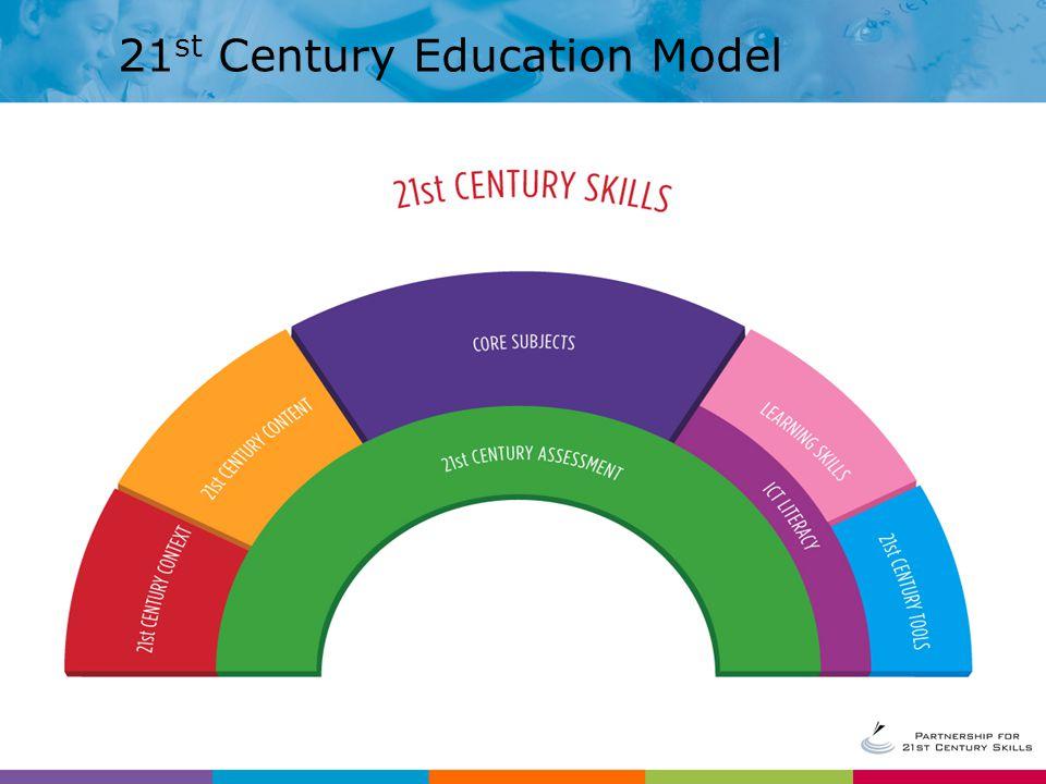 21 st Century Education Model