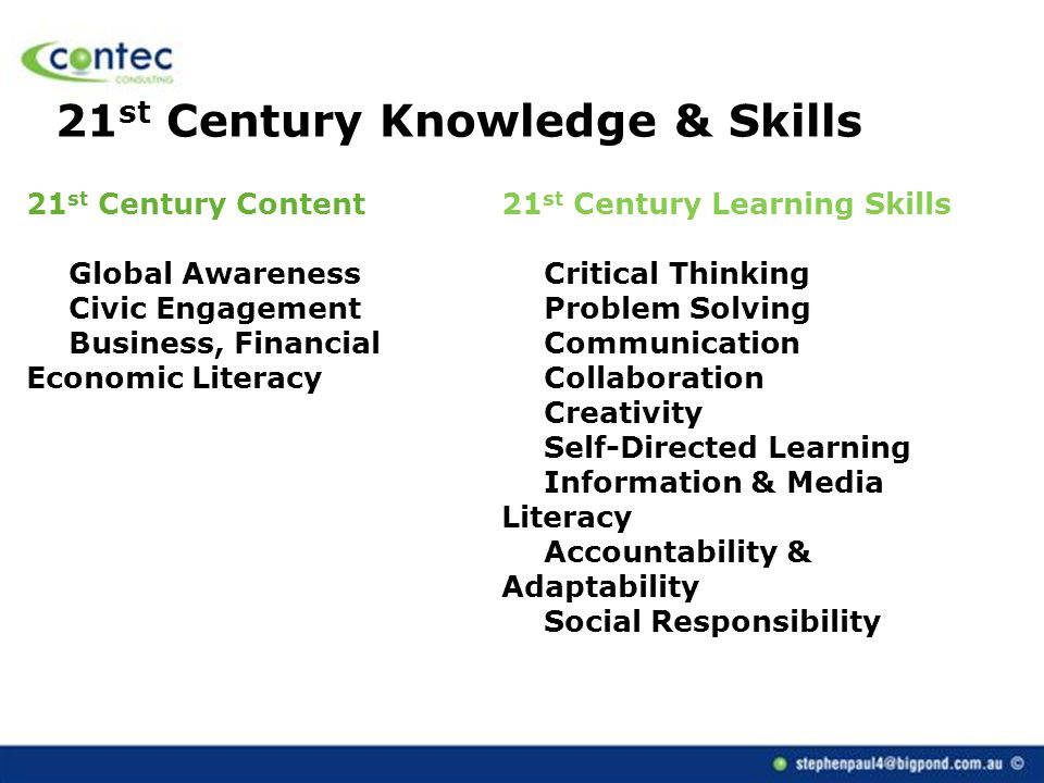 21 st Century Content  Global Awareness  Civic Engagement  Business, Financial Economic Literacy 21 st Century Learning Skills  Critical Thinking  Problem Solving  Communication  Collaboration  Creativity  Self-Directed Learning  Information & Media Literacy  Accountability & Adaptability  Social Responsibility 21 st Century Knowledge & Skills