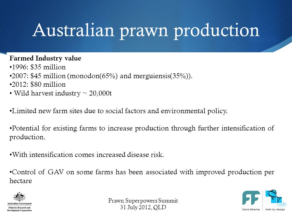 Australian prawn production Farmed Industry value 1996: $35 million 2007: $45 million (monodon(65%) and merguiensis(35%)).