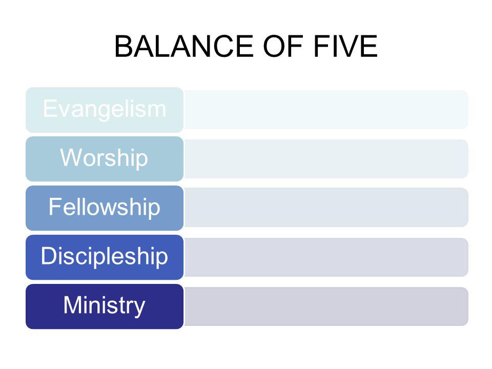 BALANCE OF FIVE EvangelismWorshipFellowshipDiscipleshipMinistry