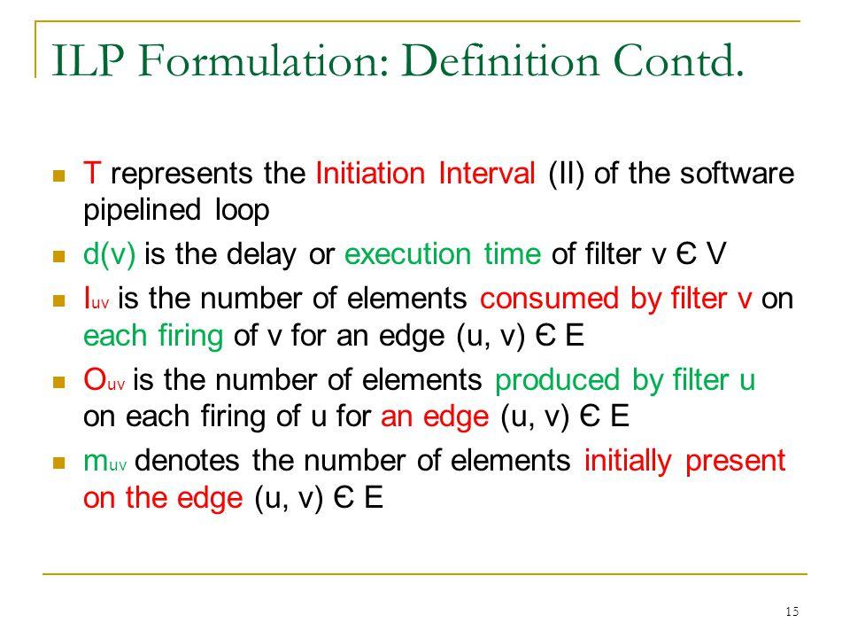 ILP Formulation: Definition Contd.