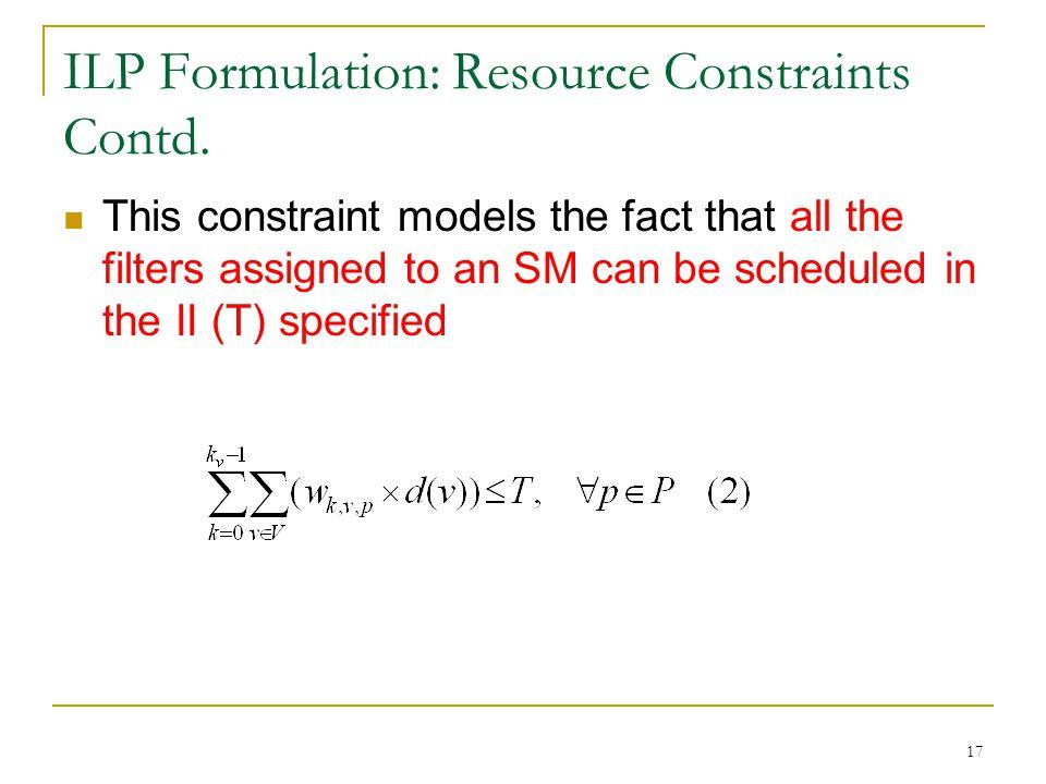 ILP Formulation: Resource Constraints Contd.