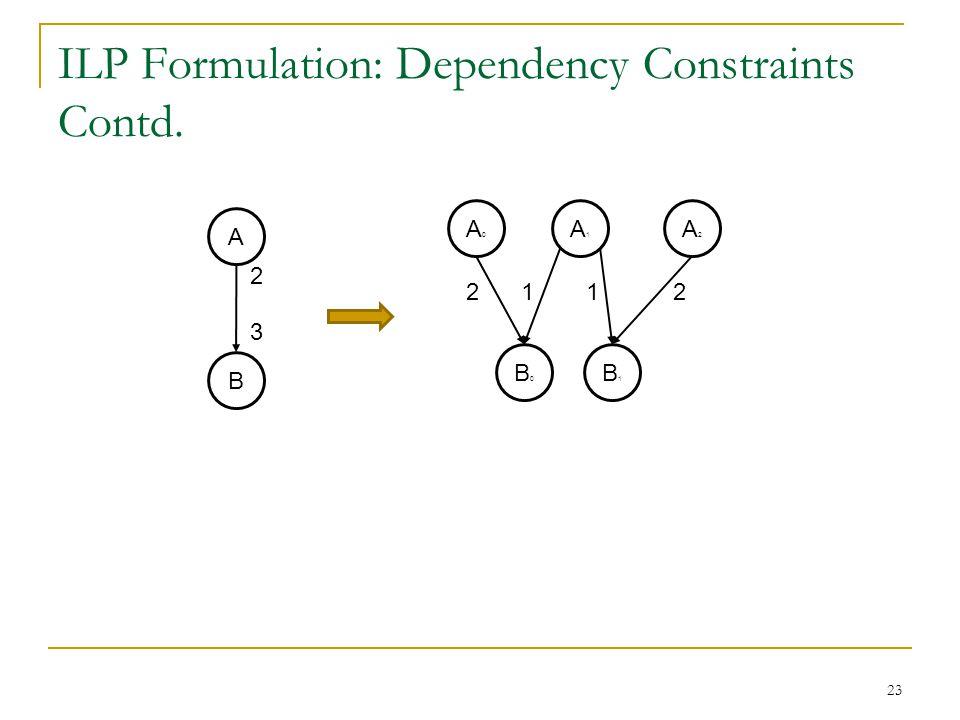 ILP Formulation: Dependency Constraints Contd. A B 2 3 A0A0 B0B0 21 A1A1 A2A2 B1B1 12 23