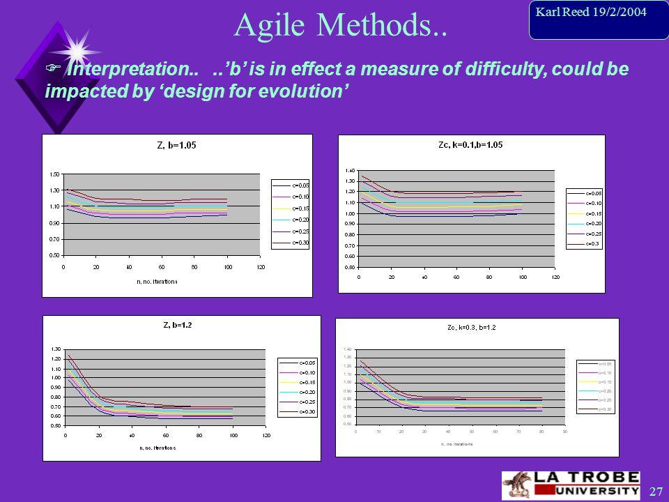 27 Karl Reed 19/2/2004 Agile Methods..