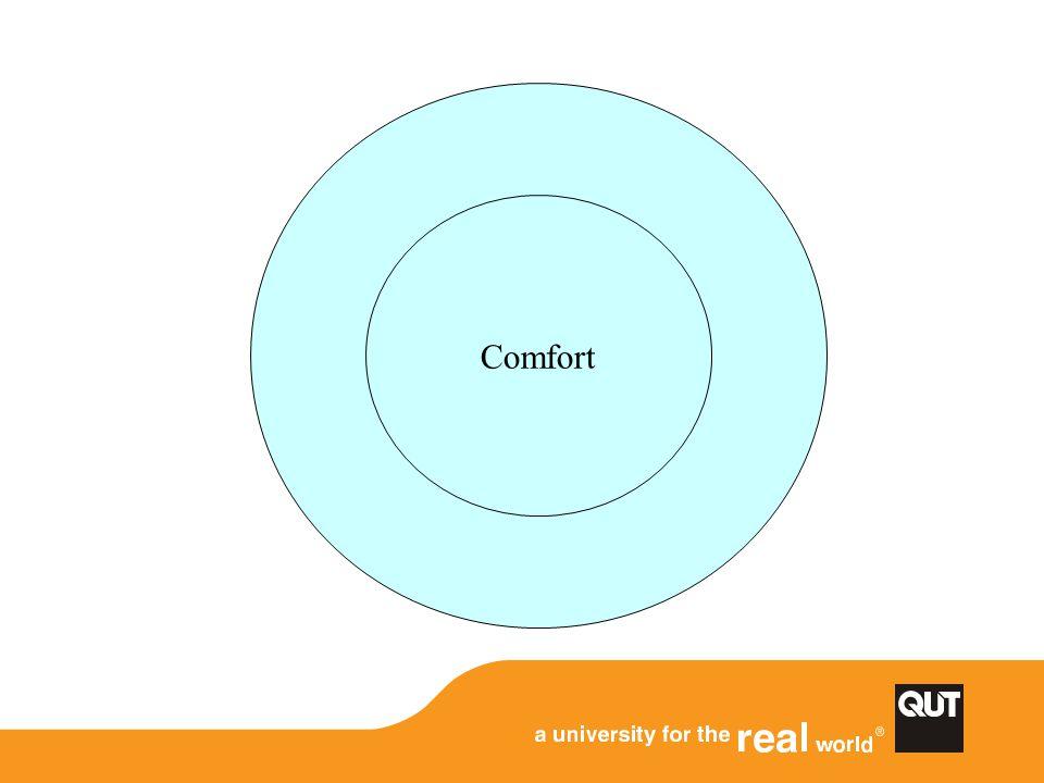 Stretch Panic Comfort