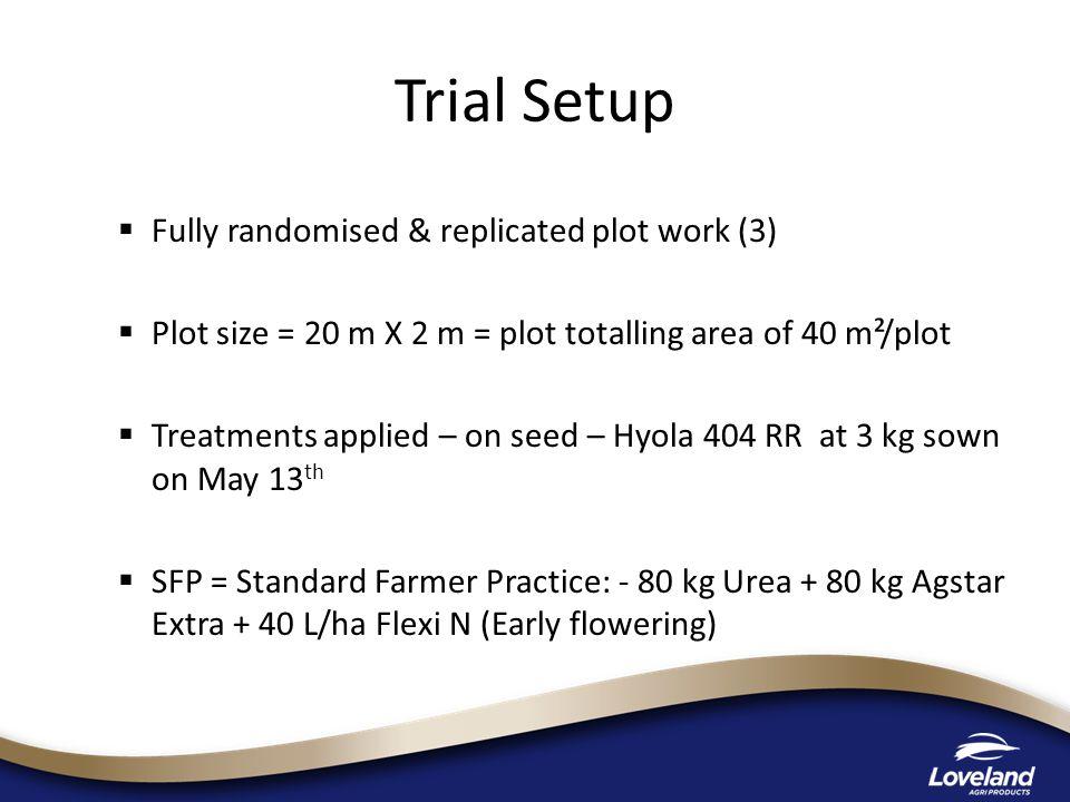 TreatmentRate/haTiming SFP - Untreated---- Awaken ST 5 L/tST Awaken ST 10 L/tST Consensus 300 ml/tST Awaken + Consensus 5 L/t + 300 ml/tST Trial Protocol