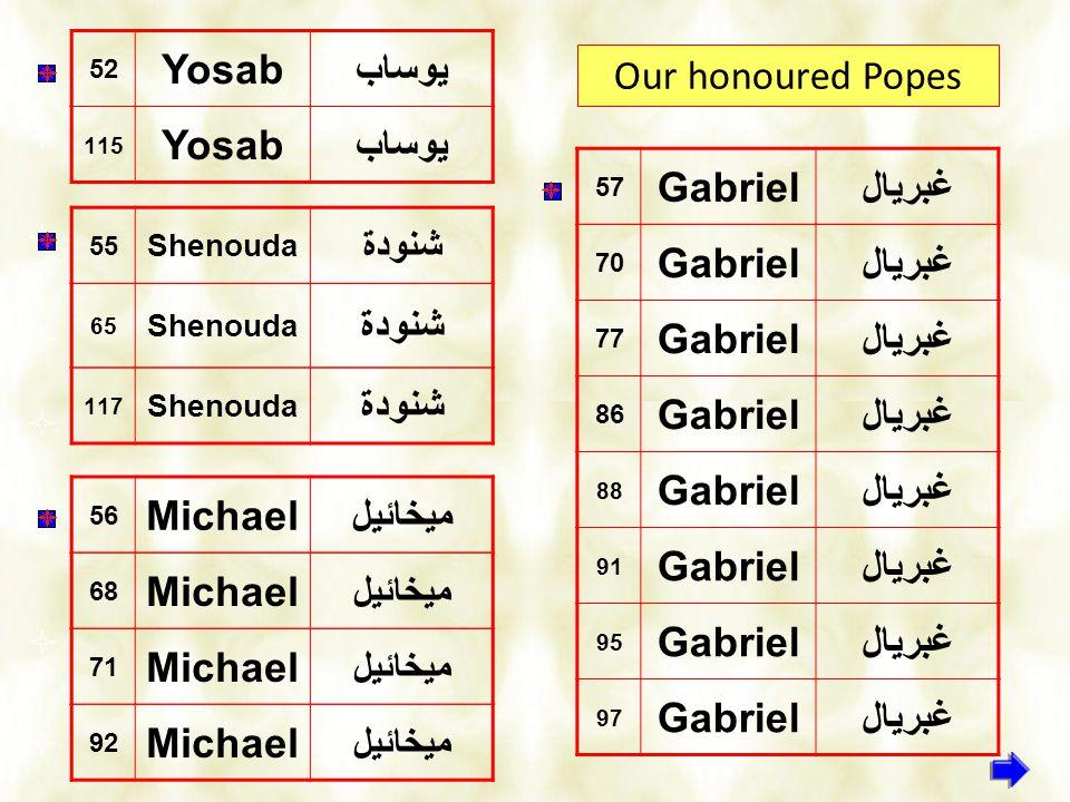 الإجابة 6 115 Yosabيوساب 55 Shenouda شنودة 65 Shenouda شنودة 117 Shenouda شنودة 56 Michaelميخائيل 68 Michael ميخائيل 71 Michael ميخائيل 57 Gabrielغبري