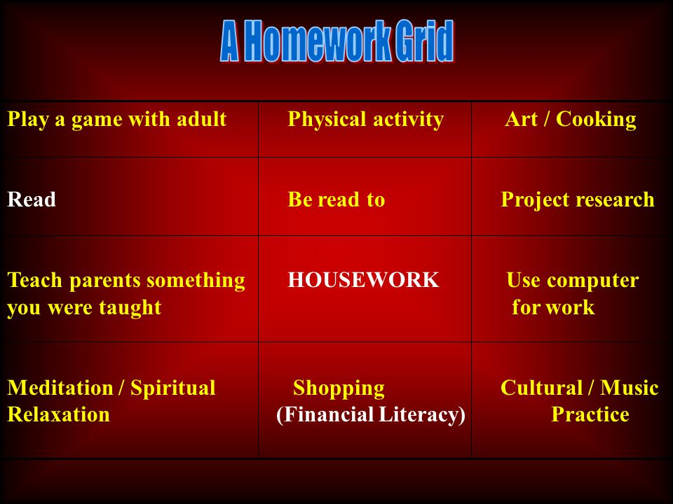 Play a game with adult Physical activity Art / Cooking Read Be read to Project research Teach parents something HOUSEWORK Use computer you were taught for work Meditation / Spiritual Shopping Cultural / Music Relaxation (Financial Literacy) Practice