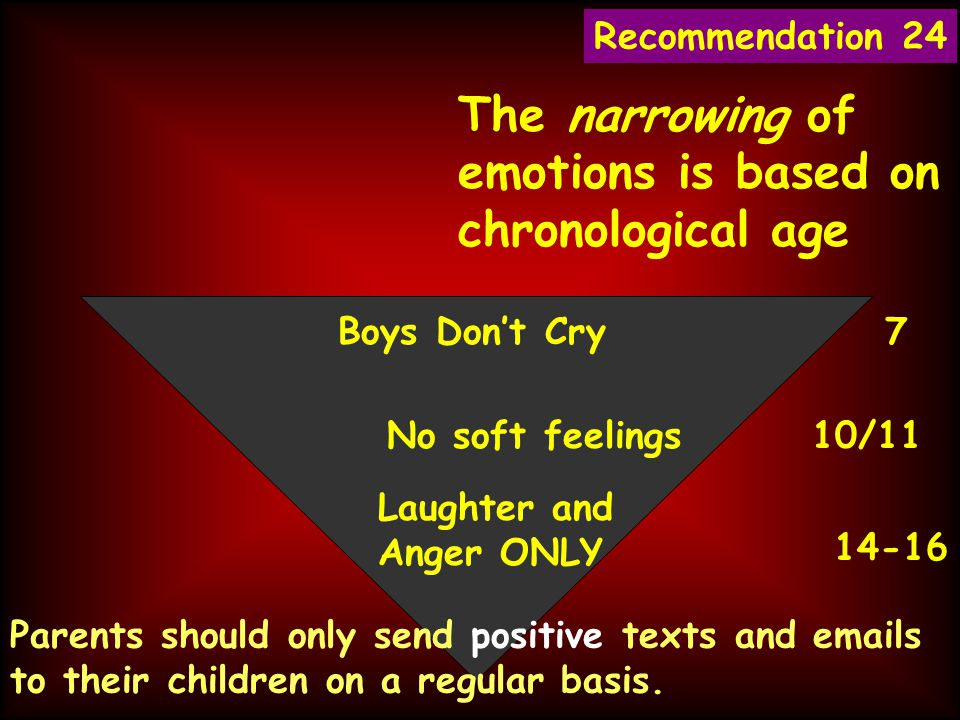 The narrowing of emotions is based on chronological age Boys Don't Cry 7 No soft feelings 10/11 Laughter and Anger ONLY 14-16 Recommendation 24 Parents should only send positive texts and emails to their children on a regular basis.