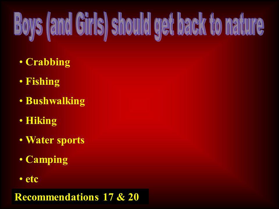 Crabbing Fishing Bushwalking Hiking Water sports Camping etc Recommendations 17 & 20