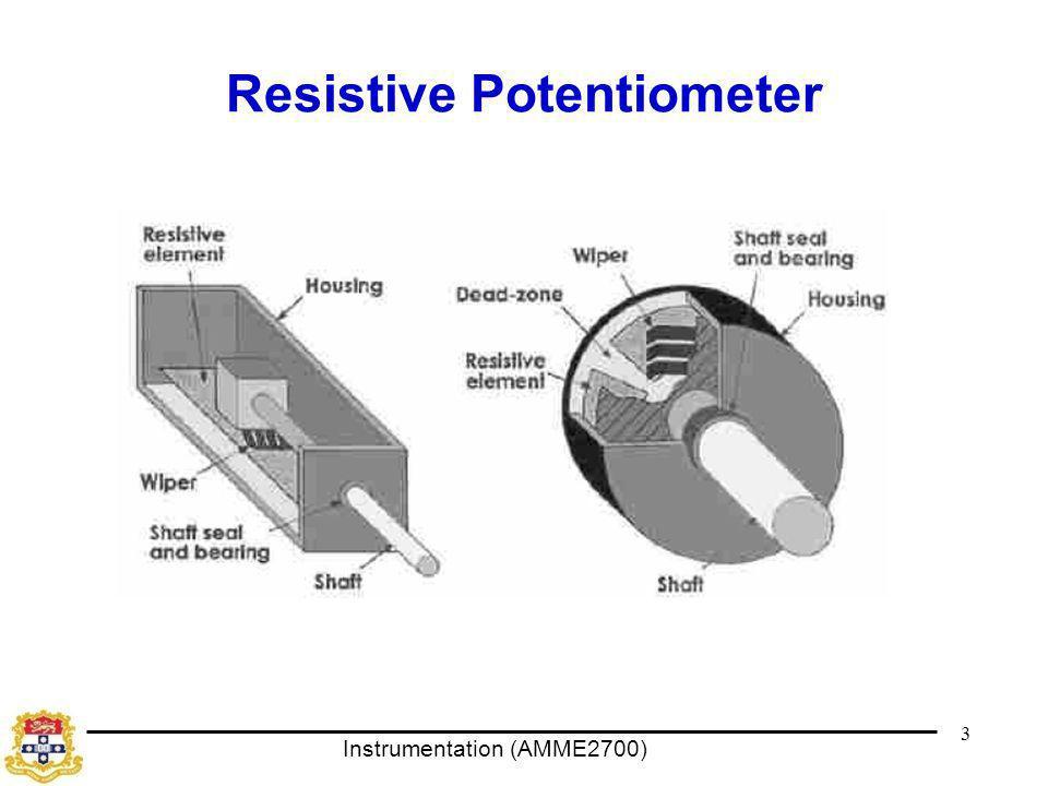 Instrumentation (AMME2700) Resistive Potentiometer 3