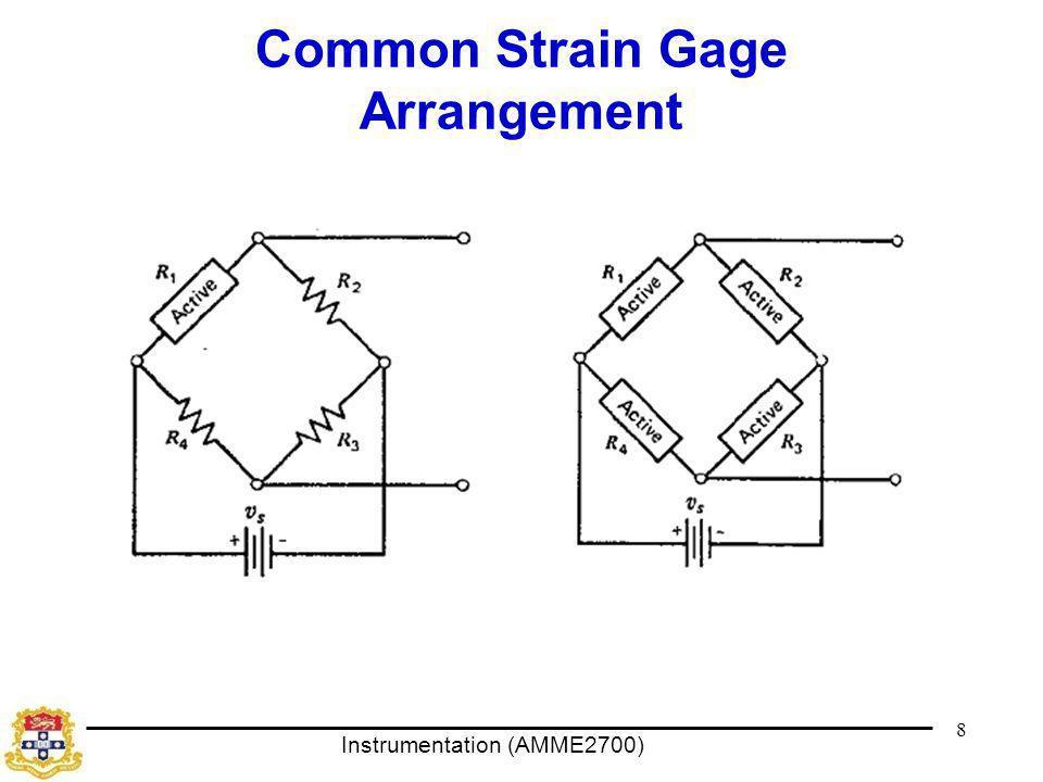 Instrumentation (AMME2700) Common Strain Gage Arrangement 8