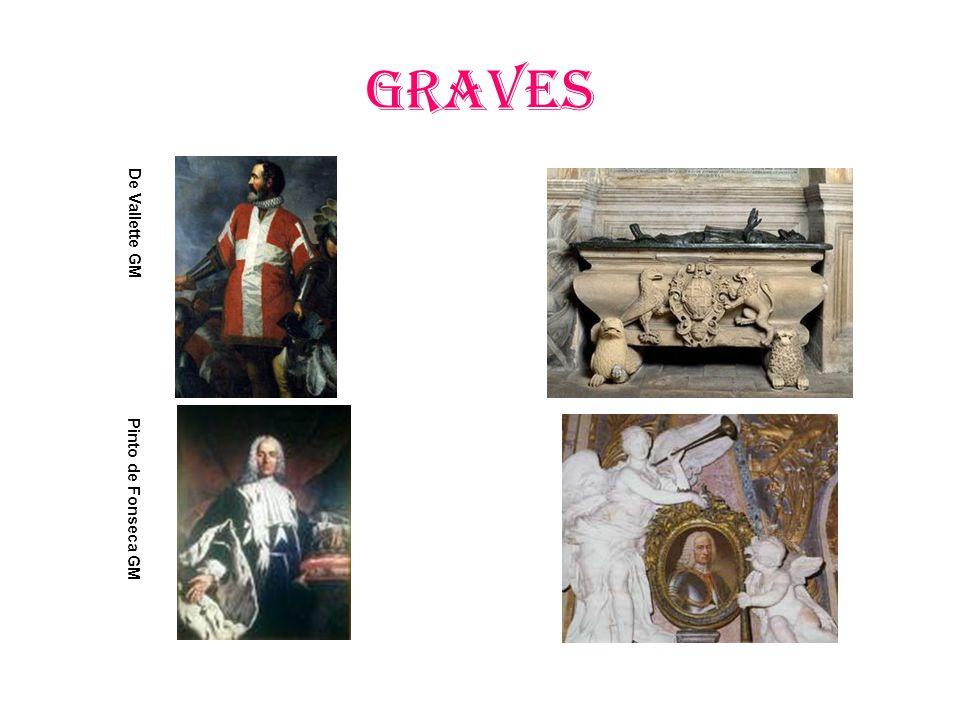 Graves Pinto de Fonseca GM De Vallette GM