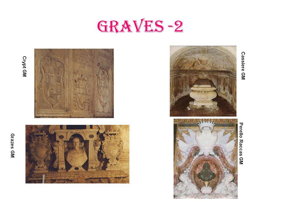 Graves -2 Cassiere GM Grazes GM Crypt GM Perello Raccas GM