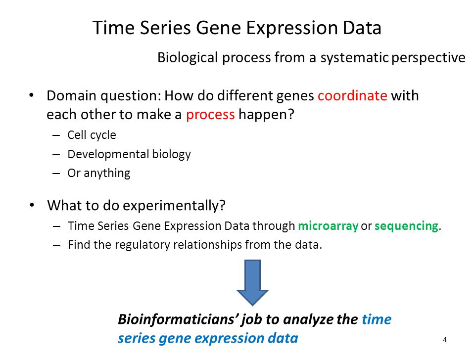Time Series Gene Expression Data Domain question: How do different genes coordinate with each other to make a process happen.