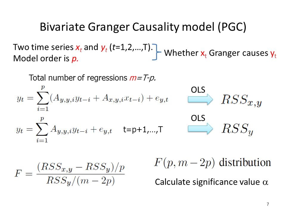 Bivariate Granger Causality model (PGC) Two time series x t and y t (t=1,2,…,T).