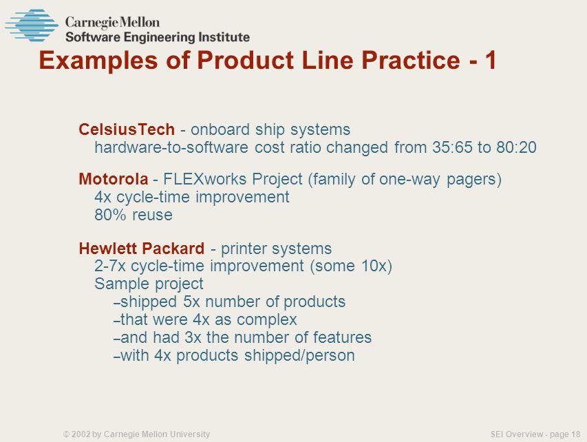 SEI Overview - page 17© 2002 by Carnegie Mellon University SEI Product Line Practice Framework Web-based, evolving, community-authored document Descri