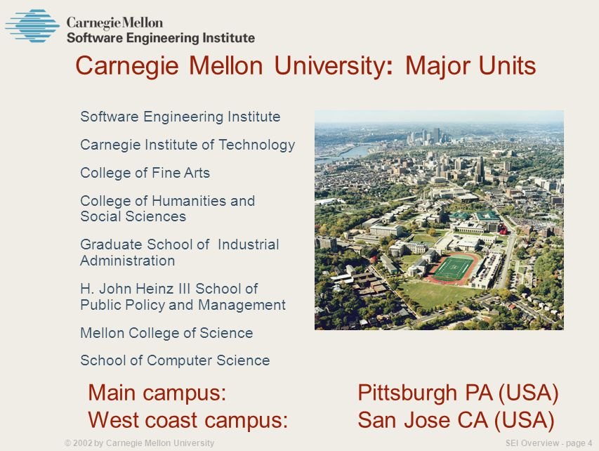 SEI Overview - page 3© 2002 by Carnegie Mellon University What I'd Like to Share With You Brief overview of Carnegie Mellon and the SEI Overview of SEI's body of work Some of my own ideas for future research Summary