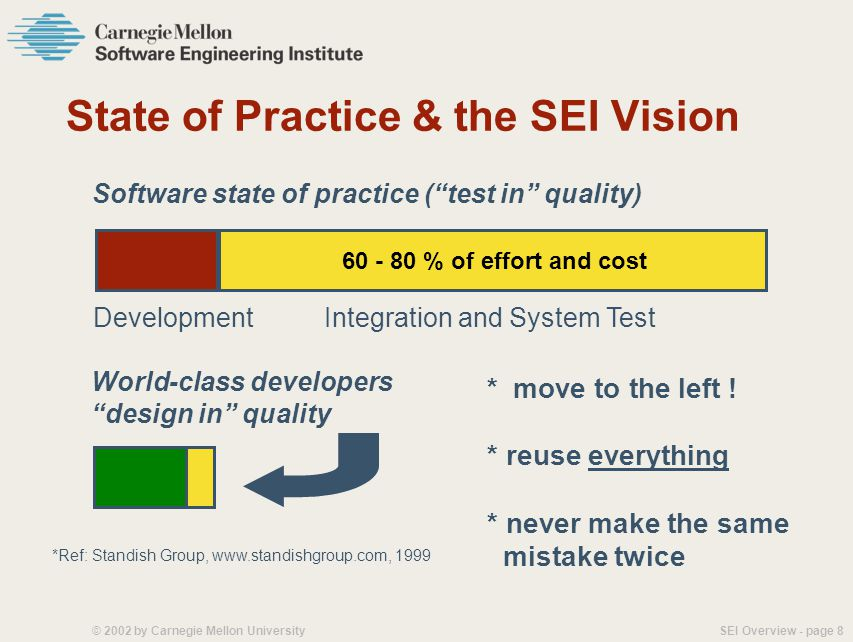 SEI Overview - page 7© 2002 by Carnegie Mellon University From a Recent Top 10 Defects List Finding and fixing a software problem post delivery is 100x more expensive than finding and fixing it during the requirements and design stage.
