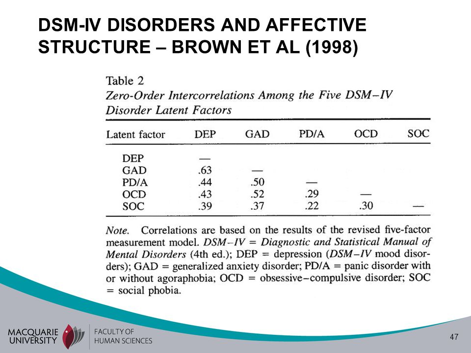 47 DSM-IV DISORDERS AND AFFECTIVE STRUCTURE – BROWN ET AL (1998)