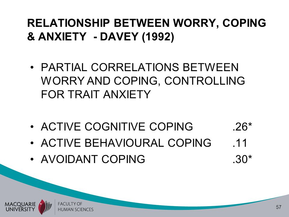 57 RELATIONSHIP BETWEEN WORRY, COPING & ANXIETY - DAVEY (1992) PARTIAL CORRELATIONS BETWEEN WORRY AND COPING, CONTROLLING FOR TRAIT ANXIETY ACTIVE COGNITIVE COPING.26* ACTIVE BEHAVIOURAL COPING.11 AVOIDANT COPING.30*