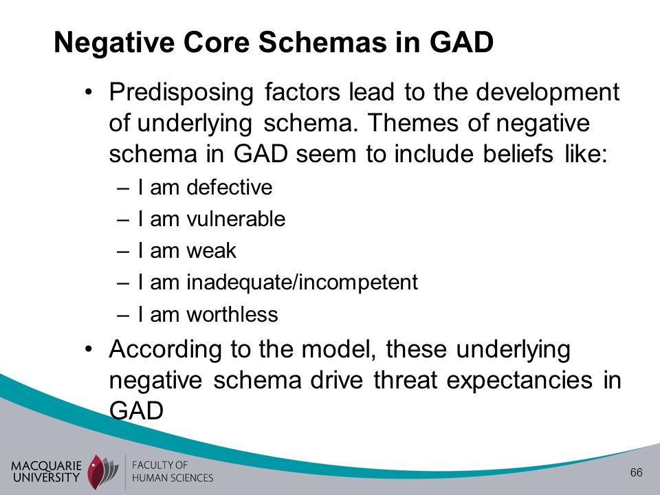 66 Negative Core Schemas in GAD Predisposing factors lead to the development of underlying schema.
