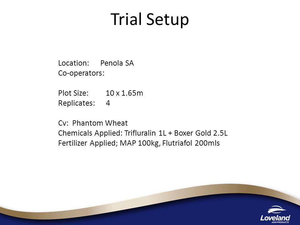 Trial Setup Location: Penola SA Co-operators: Plot Size: 10 x 1.65m Replicates: 4 Cv: Phantom Wheat Chemicals Applied: Trifluralin 1L + Boxer Gold 2.5L Fertilizer Applied; MAP 100kg, Flutriafol 200mls