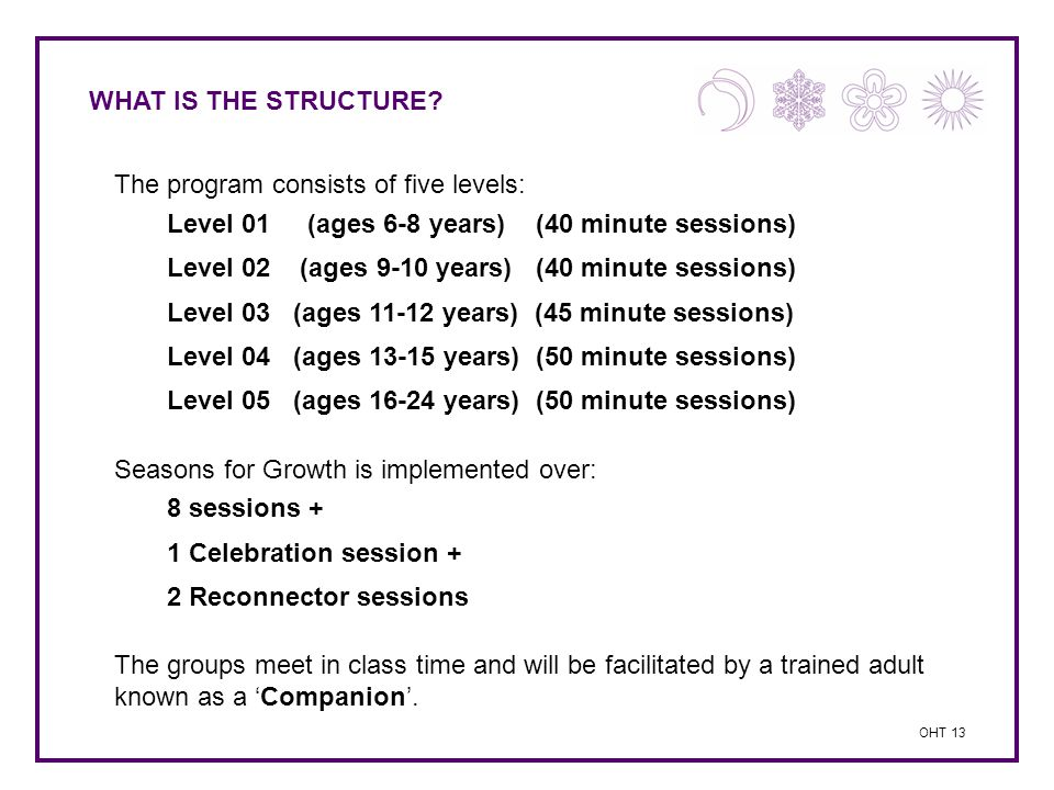 The program consists of five levels: Level 01 (ages 6-8 years) (40 minute sessions) Level 02 (ages 9-10 years) (40 minute sessions) Level 03 (ages 11-