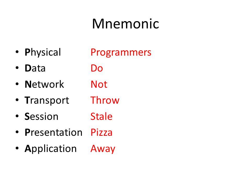 Mnemonic PhysicalProgrammers DataDo NetworkNot TransportThrow SessionStale PresentationPizza ApplicationAway