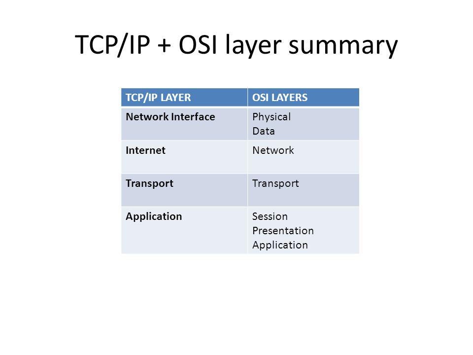 TCP/IP + OSI layer summary TCP/IP LAYEROSI LAYERS Network InterfacePhysical Data InternetNetwork Transport ApplicationSession Presentation Application